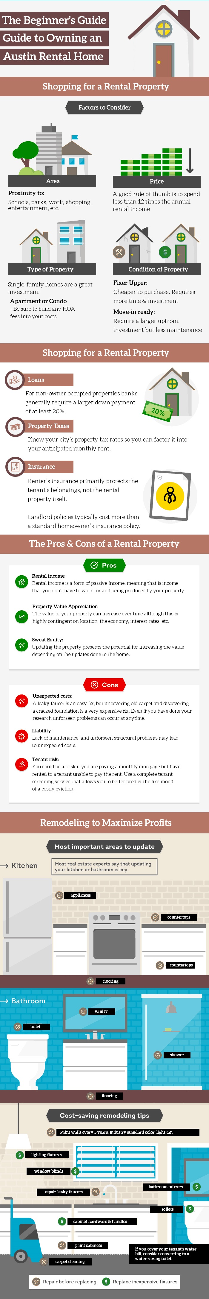 austin rental homes infographic